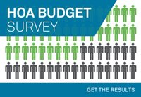 2018 HOA Budget Survey Results