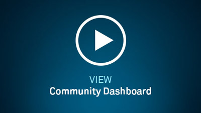 Connect's Community Dashboard