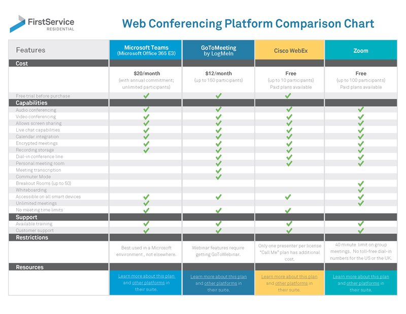 Web_Conference_Comparission_Chart_First_Service_Residential-1.jpg